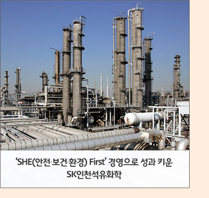 'SHE(안전∙보건∙환경) First' 경영으로 성과 키운 SK인천석유화학