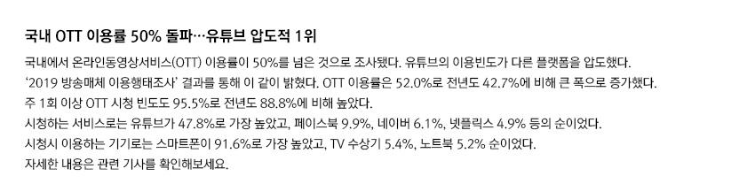 [국내 OTT 이용률 50% 돌파…유튜브 압도적 1위]