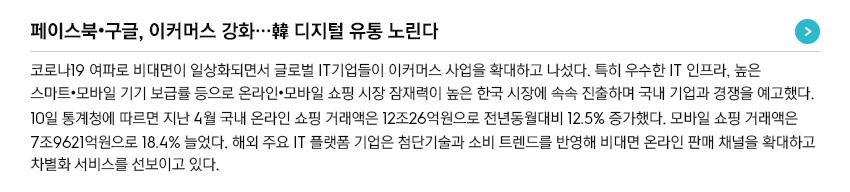 [페이스북•구글, 이커머스 강화…韓 디지털 유통 노린다]